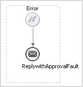 Reply activity in catch handler