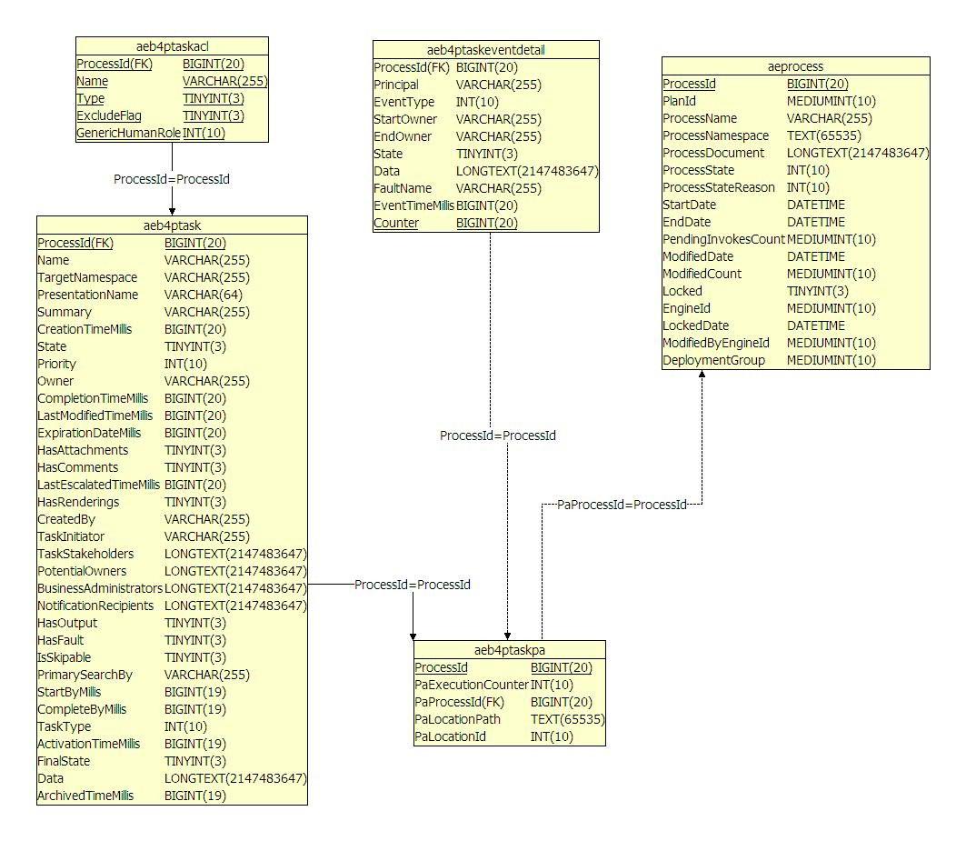 User Reports Sample