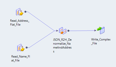 HDFS Data Load Mapping Example Data Mapping Example on