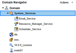 The Domain is expanded in the Domain Navigator. The Domain contains a system services folder, a model repository service, a data integration service, a license, and a node. The System Services folder contain an email service, a resource manager service, and a scheduler service.