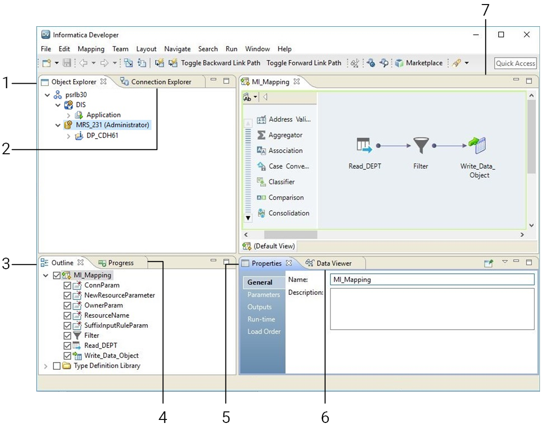 The image shows a screenshot of the Developer tool interface. The different views are numerically labeled. The Object Explorer and Connection Explorer views appear in the top left corner. The Outline and Progress views appear in the bottom left corner. The mapping editor appears in the top right corner. The Properties and Data Viewer views appear in the bottom right corner.
