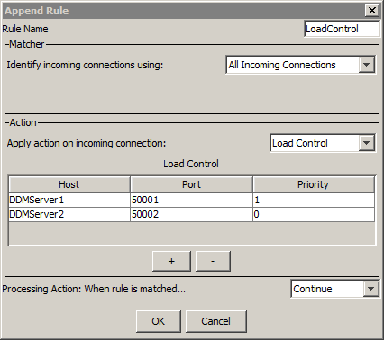 Configuring Dynamic Data Masking Server High Availability for DB2