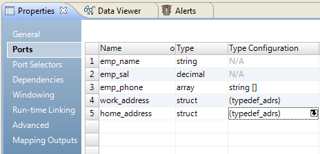 The Ports tab displays five ports. The type configuration column for the two struct ports work_address and home_address show the complex data type definition typedef_adrs.