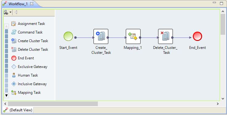The cluster workflow shows a Atart event, a Create Cluster task, a mappingns, a Delete Cluster task, and an End Event connected with arrows.