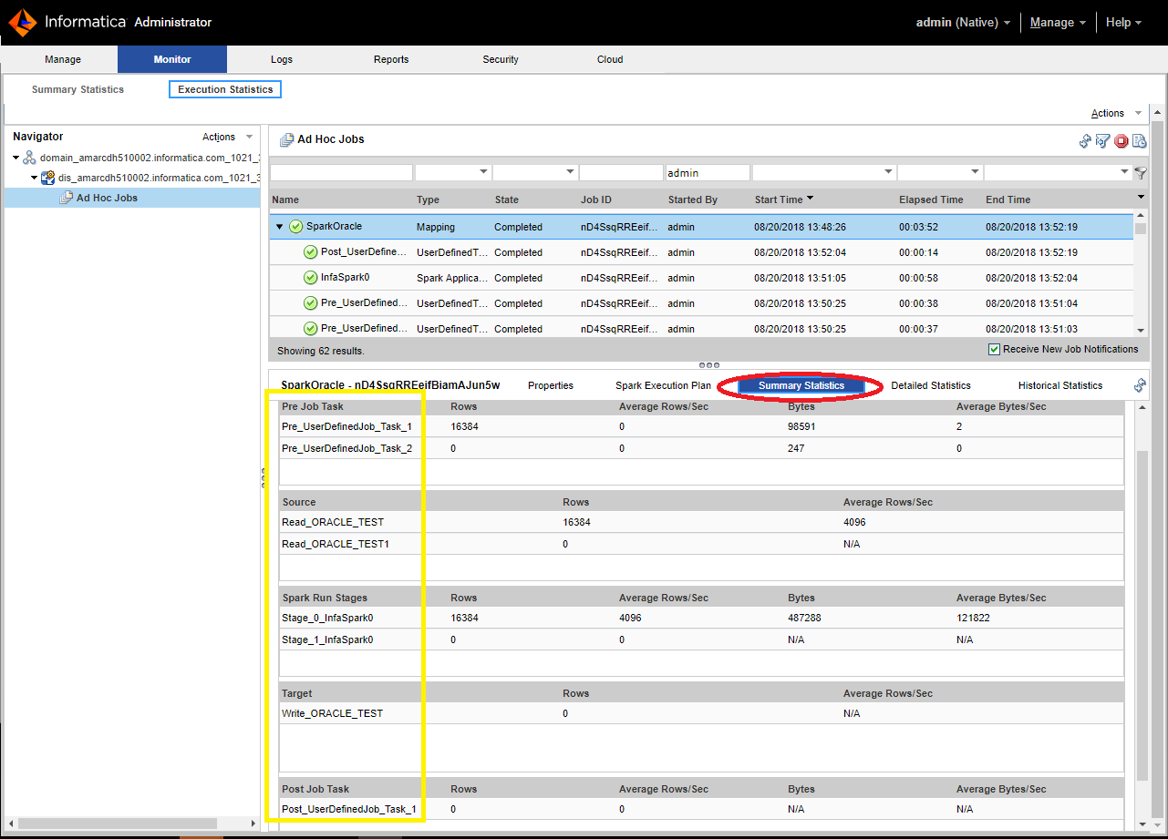 The Monitor tab is selected in the Administrator tool. Summary Statistics is selected in the details panel below. This panel displays row counts for pre jobs, source, target, and post job.