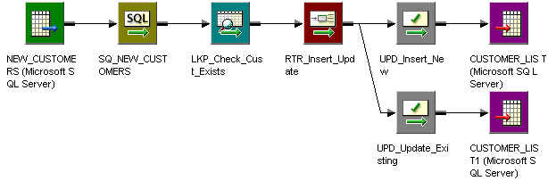 Dynamic Lookup Cache Example