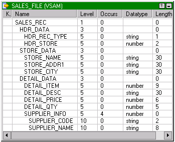 Using a Normalizer Transformation in a Mapping