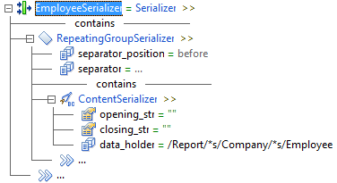 "global level EmployeeSerializer = Serializer >> level 2 contains line level 2 RepeatingGroupSerializer >> level 3 separator_position = before level 3 separator = ... level 3 contains line level 3 ContentSerializer >> level 4 opening_str = """" level 4 opening_str = """" level 4 data_holder = /Report/*s/Company/*s/Employee level 3 ... level 2 ..."
