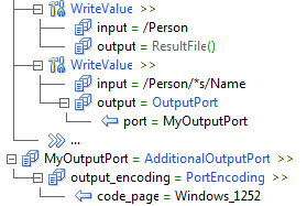 Level 1 WriteValue >> level 2 input = /Person level 2 output = ResultFile() level 1 WriteValue >> level 2 input = /Person/*s/Name level 2 output = OutputPort level 3 port = MyOutputPort level 1 ... global level MyOutputPort = AdditionalOutputPort >> level 1 output_encoding = PortEncoding >> level 3 code_page = Windows_1252