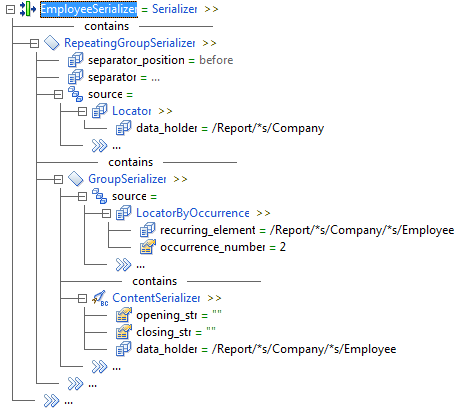 global level EmployeeSerializer=Serializer >> level 2 contains line level 2 RepeatingGroupSerializer >> level 3 separator_position=before level 3 separator=... level 3 source=... level 4 Locator= >> level 5 data_holder=/Report/*s/Company level 4...level 3 contains line level 3 GroupSerializer >> level 4 source=... level 5 LocatorByOccurrence=>> level 6 recurring_element=/Report/*s/Company/*s/Employee level 6 occurrence_number=2 level 5...level 4 contains line level 4 ContentSerializer (,,/Report/*s/Company/*s/Employee) level 3 ... level 2 ...