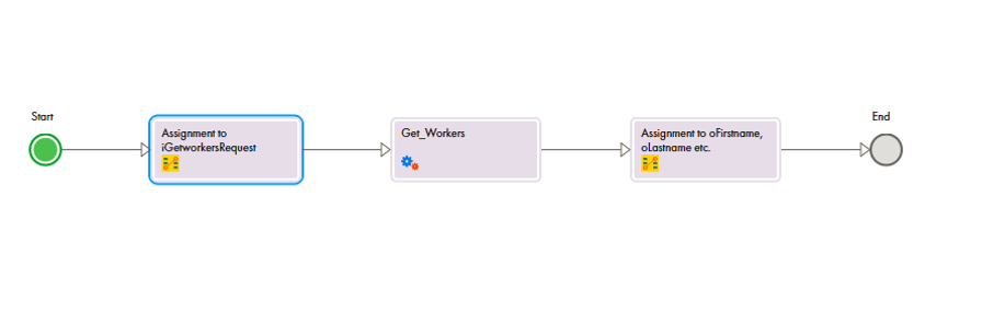 Workday Connector Process Example