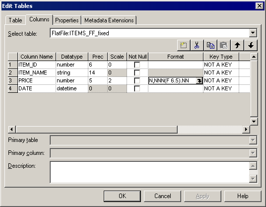 The Columns tab in the Edit Tables dialog box shows the settings for four columns. The PRICE column shows a value for Format.